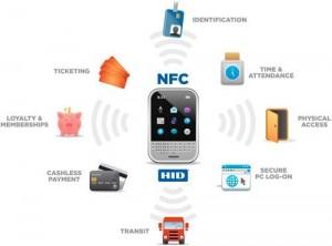 ¿Qué son los pagos NFC? tpv nfc tipo de pago nfc que es nfc pagos nfc pagos electronicos nfc